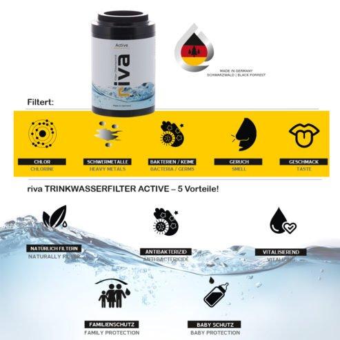 riva-trinkwasser-filter-active-chlor-schwermetalle-geruch-kdf-filter-aktivkohle-Spüle-wasserhahn-leitungswasser-filter-trend-getränk-filtereigenschaften