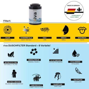 riva-dusch-filter-standard_kartusche--filtereigenschaften-chor-kalk