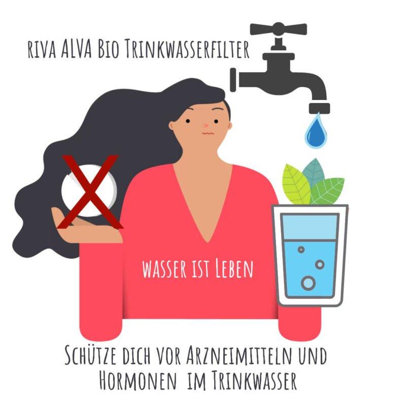 riva filter trinkwasserfilter medikame